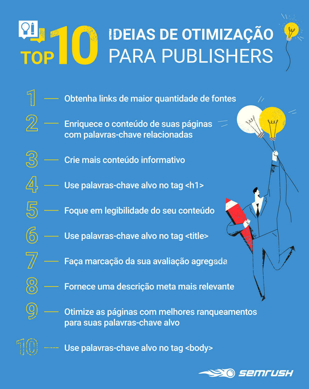 Os Pilares da Monetização: um Guia com Base em Dados para Publishers de Anúncios e Blogueiros. Imagem 10
